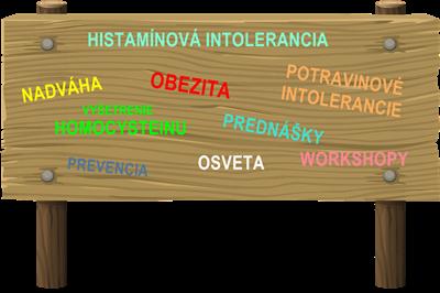 histamínová intolerancia obezita nadváha osveta prevencia